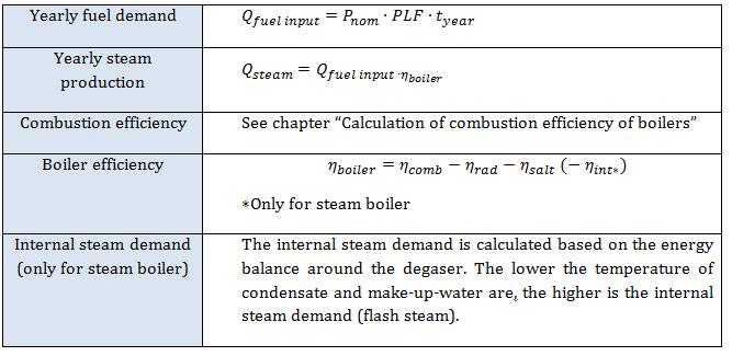 File:Formula boiler.PNG - Efficiency Finder