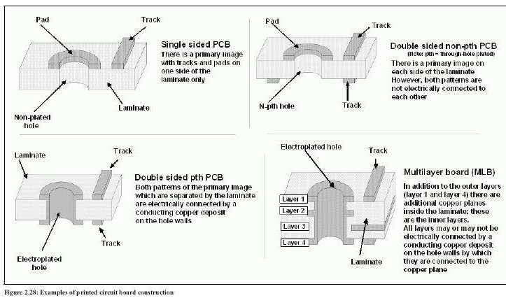 printed circuit board efficiency finder rh wiki zero emissions at Printed Circuit Board Circuit Board Wallpaper