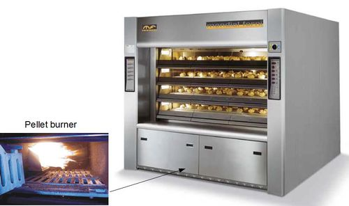 Bioenergy In Bread Biscuits Cakes Production Efficiency